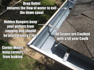 Gutter Replacement
